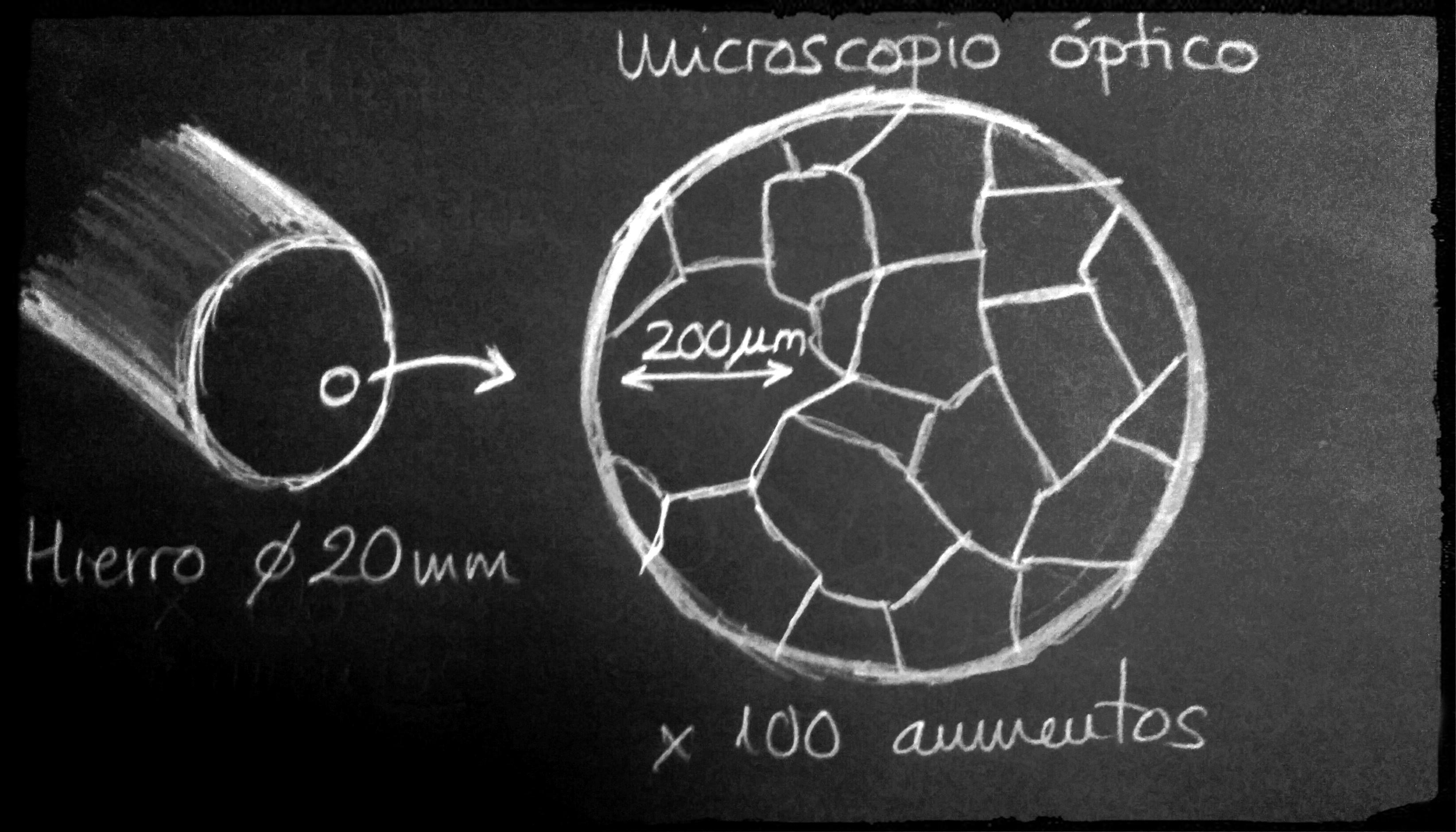 Estructuras Cristalinas Del Hierro La Ciencia De